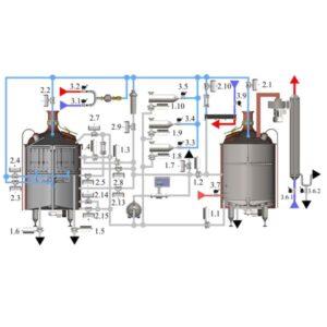 BHAC-1 Automatic Control System for brewhouses Classic, Lite-ME, Tritank 150L-1000L
