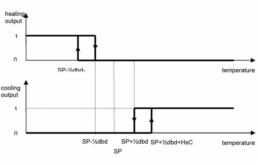 c2105-graph-01