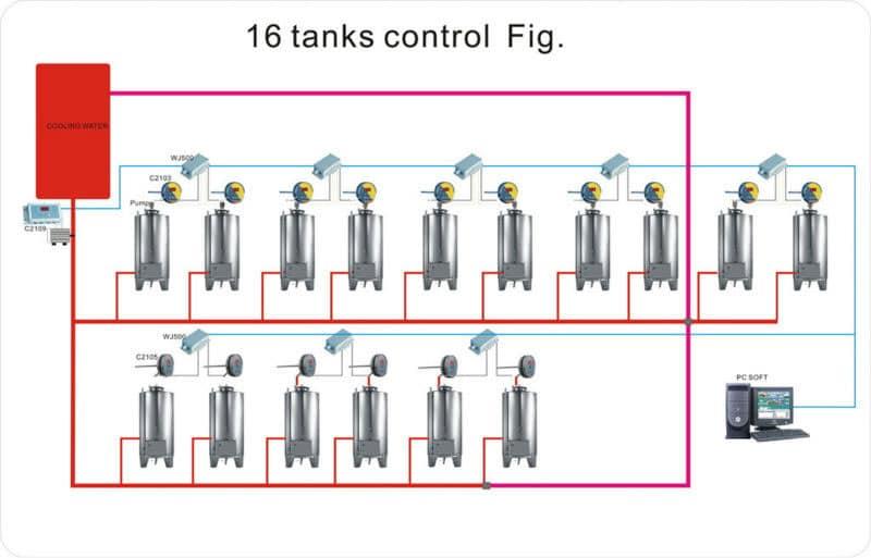 cooling-control-system-tccs-2105