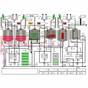BHAC-6 Automatic Control System for brewhouses Oppidum 1000L-6000L