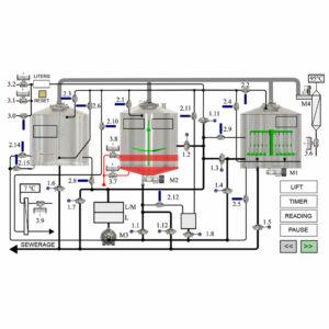 BHAC-2 Automatic Control System for brewhouses Classic, Lite-ME, Tritank1200L-5000L