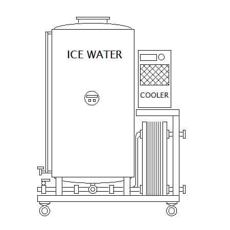 ВКА-сусло-охлаждения-модуль