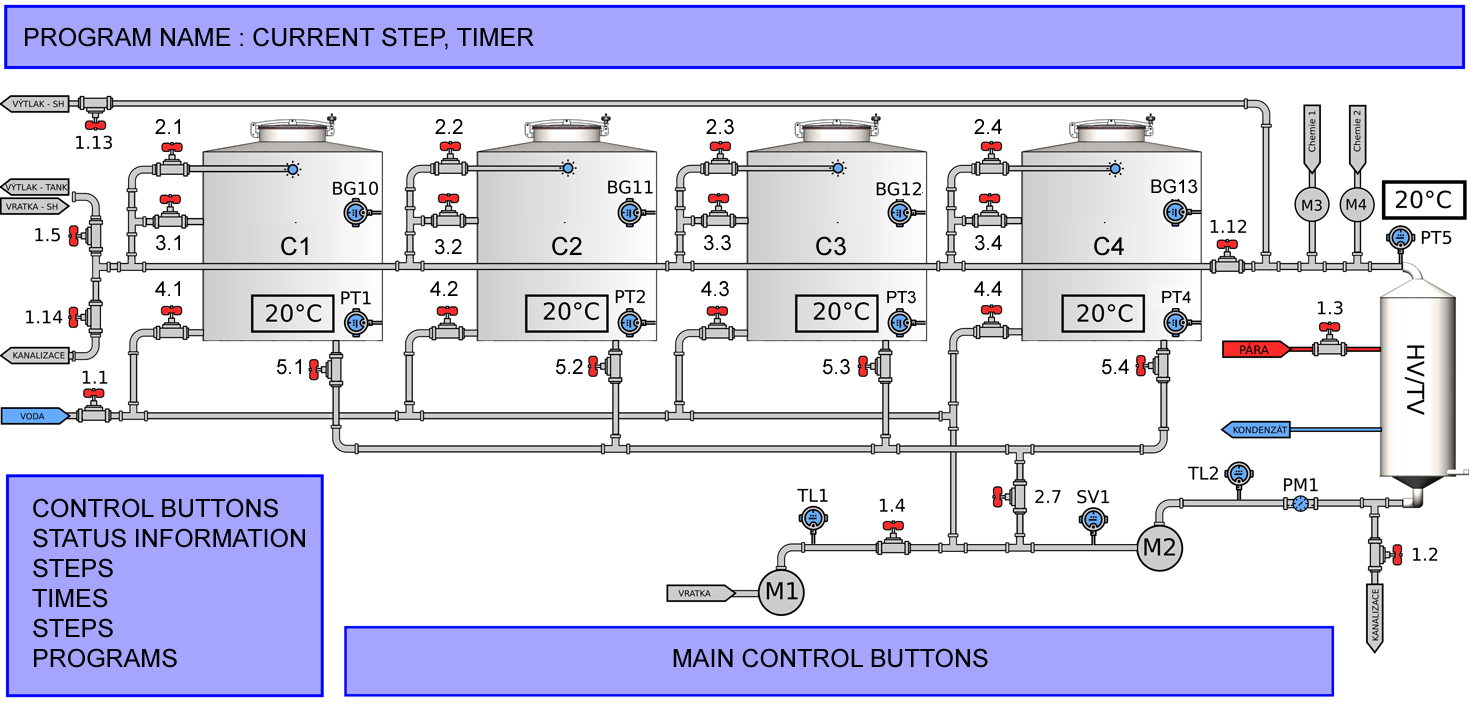 CIP-504 control panel display