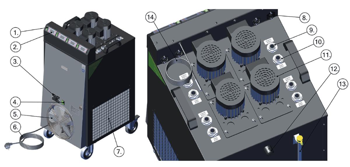 CLC-4P2300 full description