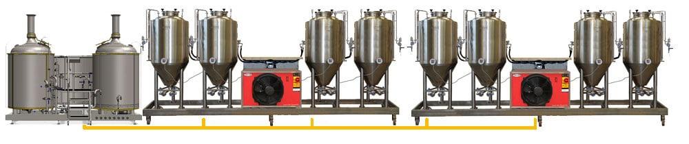 BREWORX MODULO LITE-ME 1001 breweries
