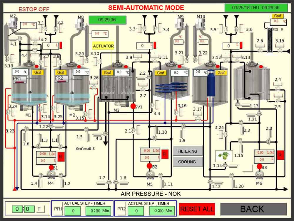 BH BWOP 6000 CONTROL PANEL LCD 01 - BREWORX OPPIDUM 6000 : Wort brew machine - the brewhouse - bop, bwm-bop