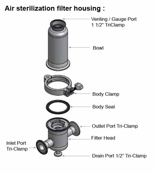 BH BWOP 6000 air sterilization filter - BREWORX OPPIDUM 6000 : Wort brew machine - the brewhouse - bop, bwm-bop