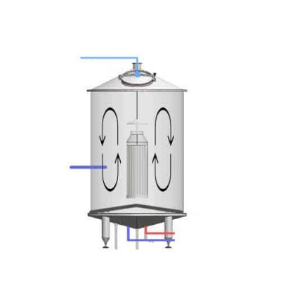 BHC - Brewhouse customizations