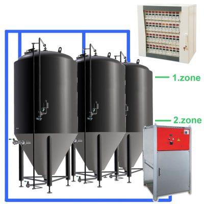 CC2Z Complete fermentation sets with tanks CCT-3000C