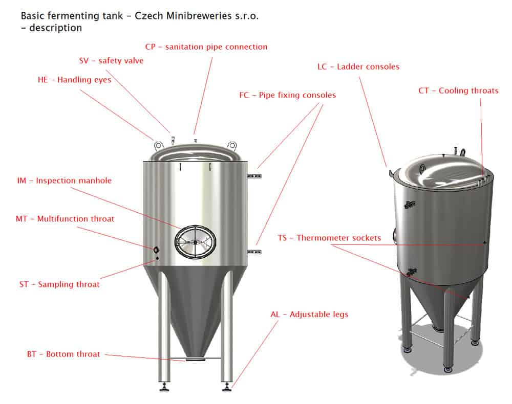 Description of the basic tank CCT-M of the modular cylindrical-conical fermentation tank system