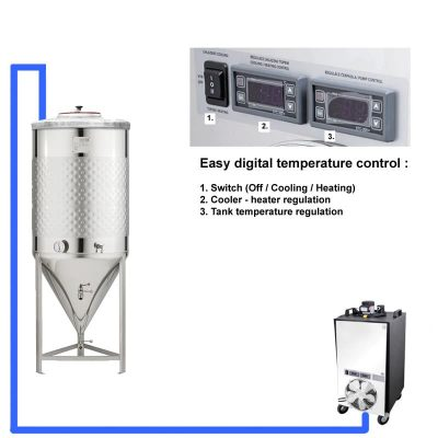 CT1CCT-SNP : Complete fermentation sets with SNP tanks 0bar