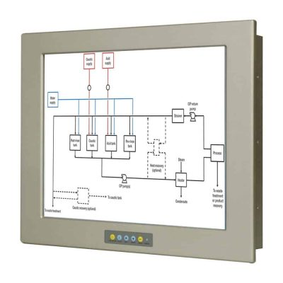 CIP-A504 : Automatic control system for CIP-504