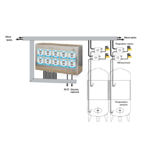 CCCT-A2S Fully equipped temperature control system for 2 pcs of cooling zones with central controller cabinet