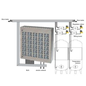 CCCT-A30S Fully equipped temperature control system for 30 pcs of cooling zones with central controller cabinet