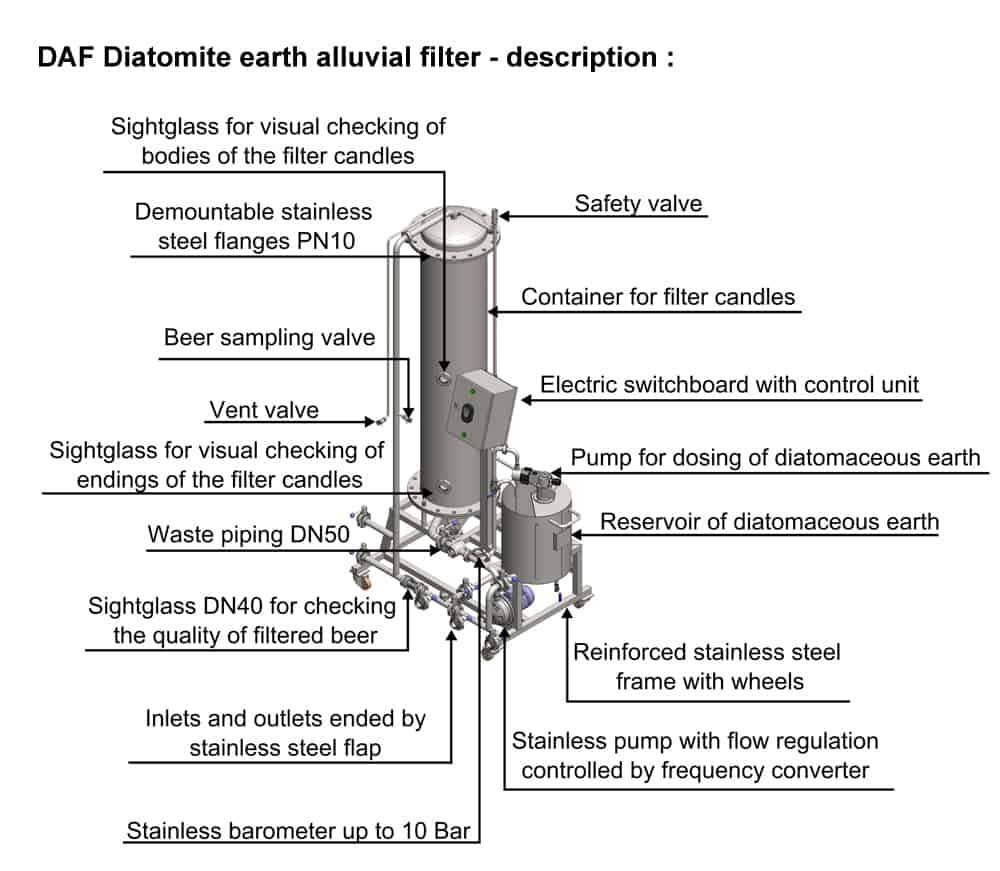 daf-diatomate-earth-alluvial-filter-description-1000