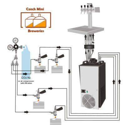 DBC : Beverage flow-through coolers