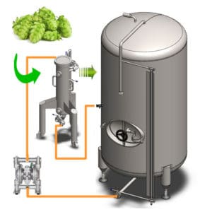 CHS-4000BN Multifunction set for the cold extraction of hop and the carbonization of beer in the tank 4000L