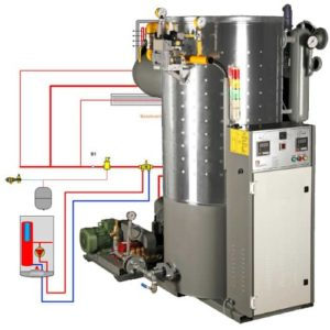BR-GSG-1500-16 : Boiler room with the Gas steam-generator 1500kg/hr (max. 16 bar)