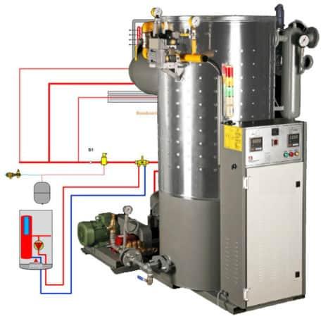 GSG 1500 BR 456x456 - BREWORX OPPIDUM 6000 : Wort brew machine - the brewhouse - bop, bwm-bop