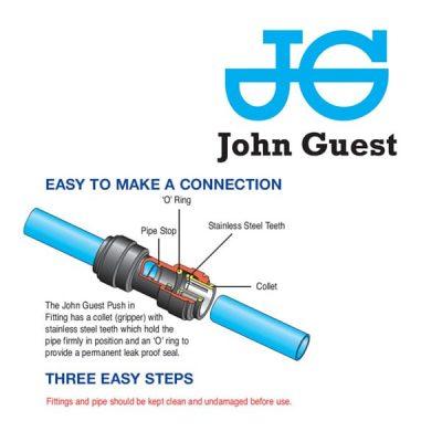JGS : John Guest system