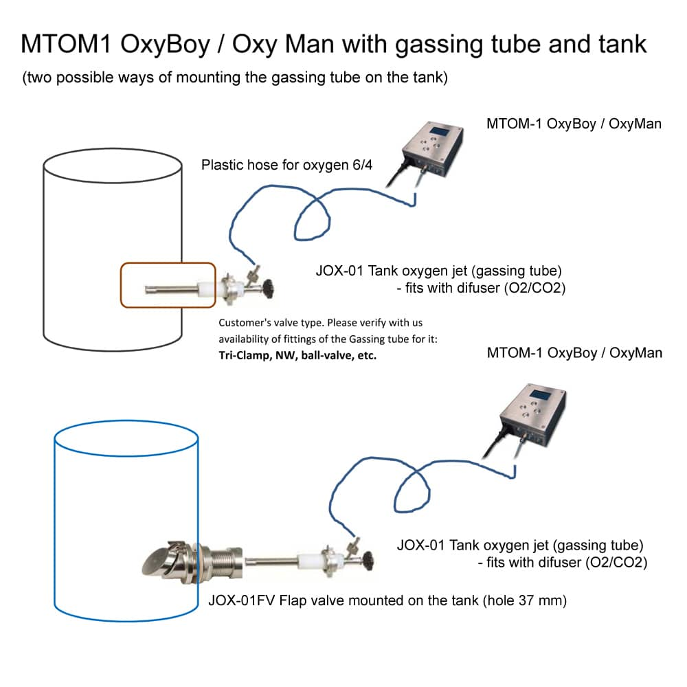 MTOM-1-with-Gassing-Tube-Flap-valve