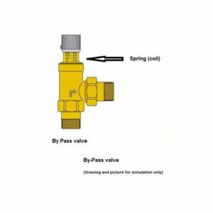 PF-BPV1212GF-B Pipe Fitting Bypass Valve G1/2″FM Brass