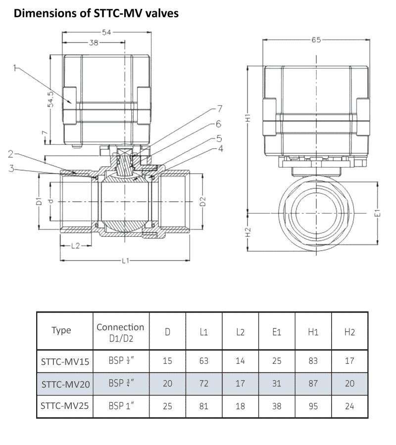 STTC-MVXX-24VS-dimensions