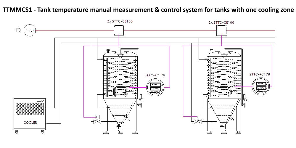 TTMMCS1-AS-1000x500