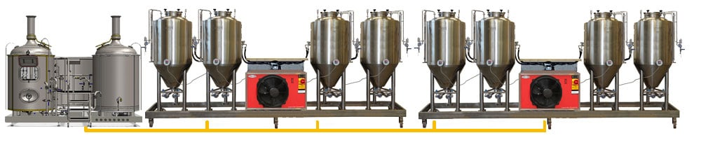 Example Modulo brewery system with the FUIC fermentation units