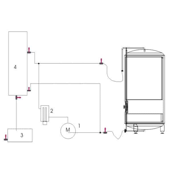 Scheme of the CIP-51 Cleaning-In-Place machine