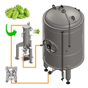 CHS-500BI Multifunction set for the cold extraction of hop and the carbonization of beer in the tank 500L