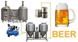 microbreweries-sets-266x143-266x143