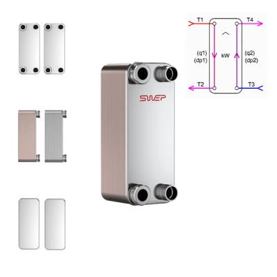 PHE : Plate heat exchangers