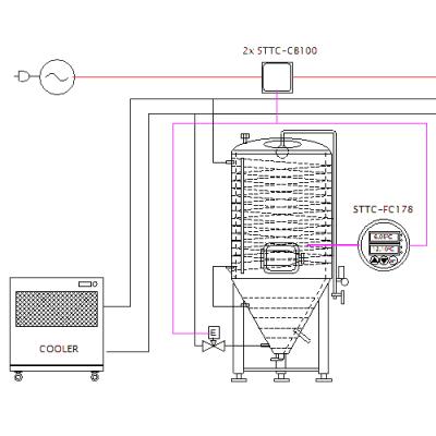 TCTCS1 : Tank controller temperature control system